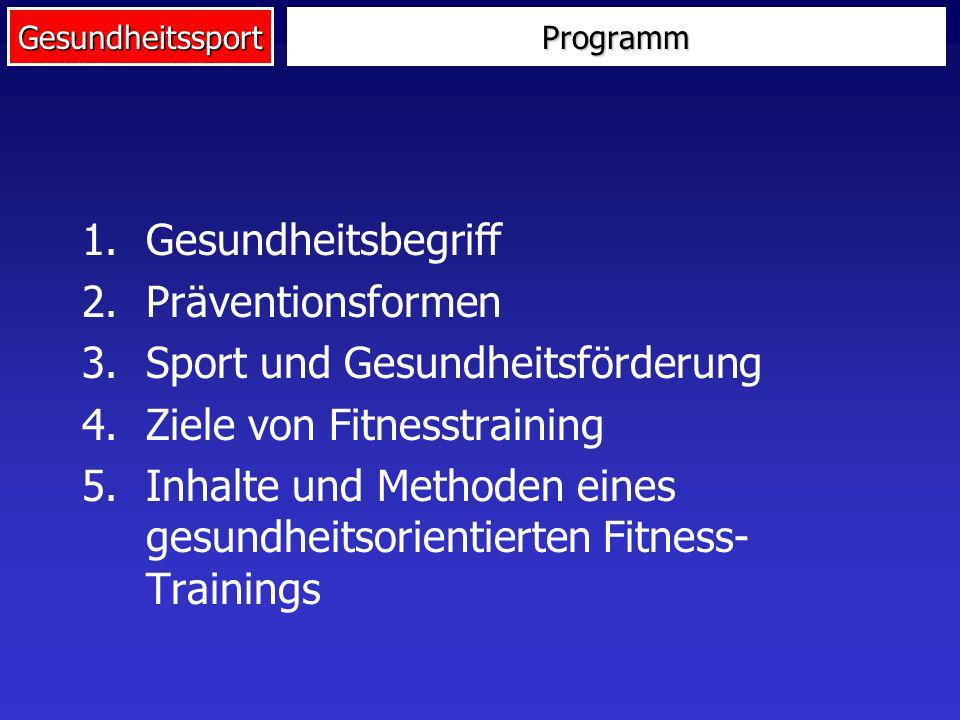 Sport und Gesundheitsförderung Ziele von Fitnesstraining