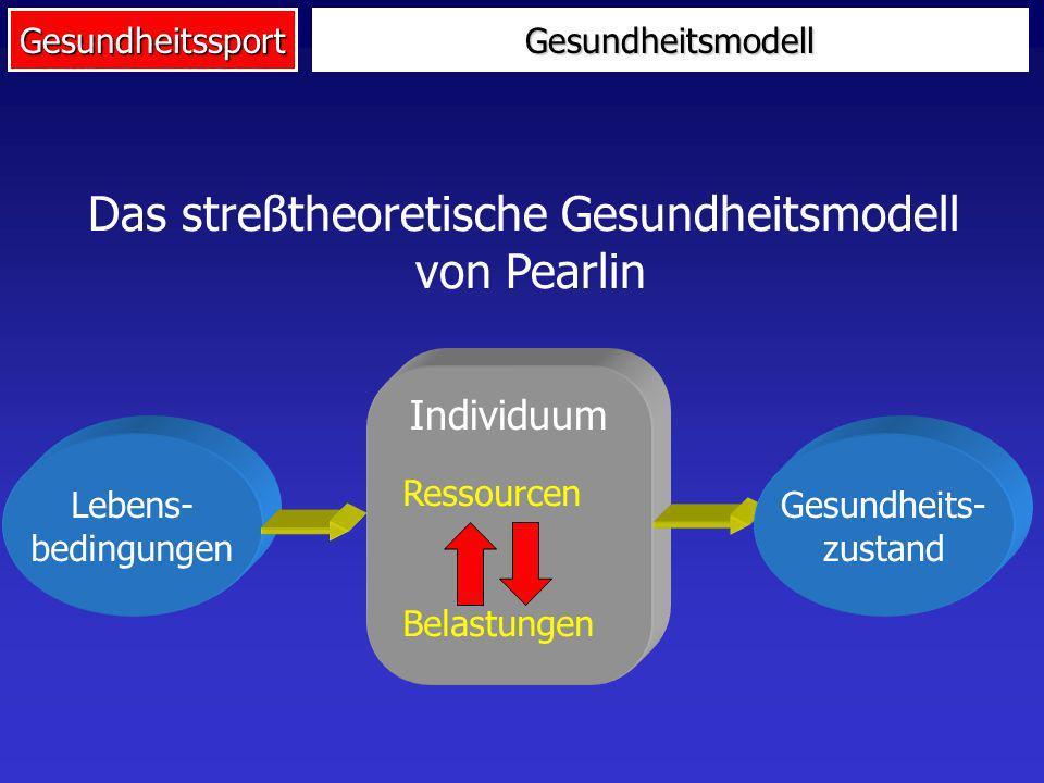 Das streßtheoretische Gesundheitsmodell von Pearlin