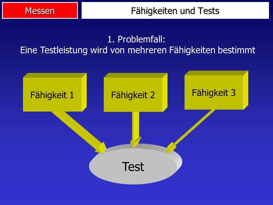 Test Fähigkeiten und Tests