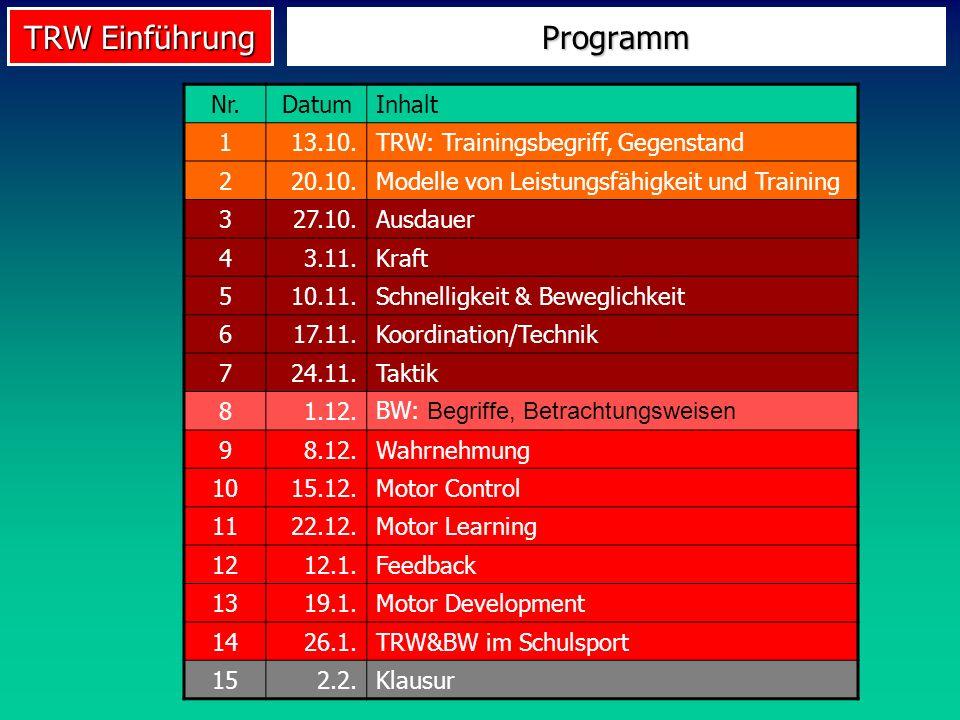 Programm Nr. Datum Inhalt 1 13.10. TRW: Trainingsbegriff, Gegenstand 2