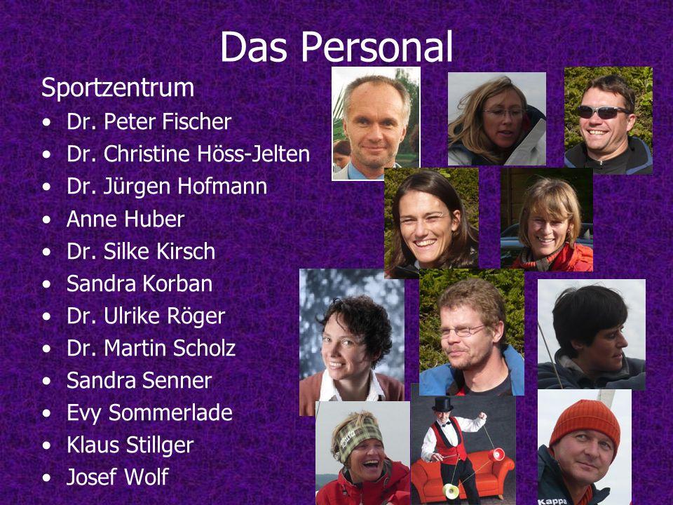 Das Personal Sportzentrum Dr. Peter Fischer Dr. Christine Höss-Jelten