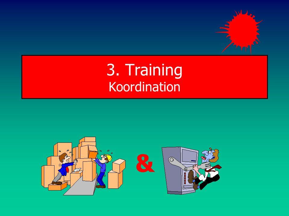 3. Training Koordination