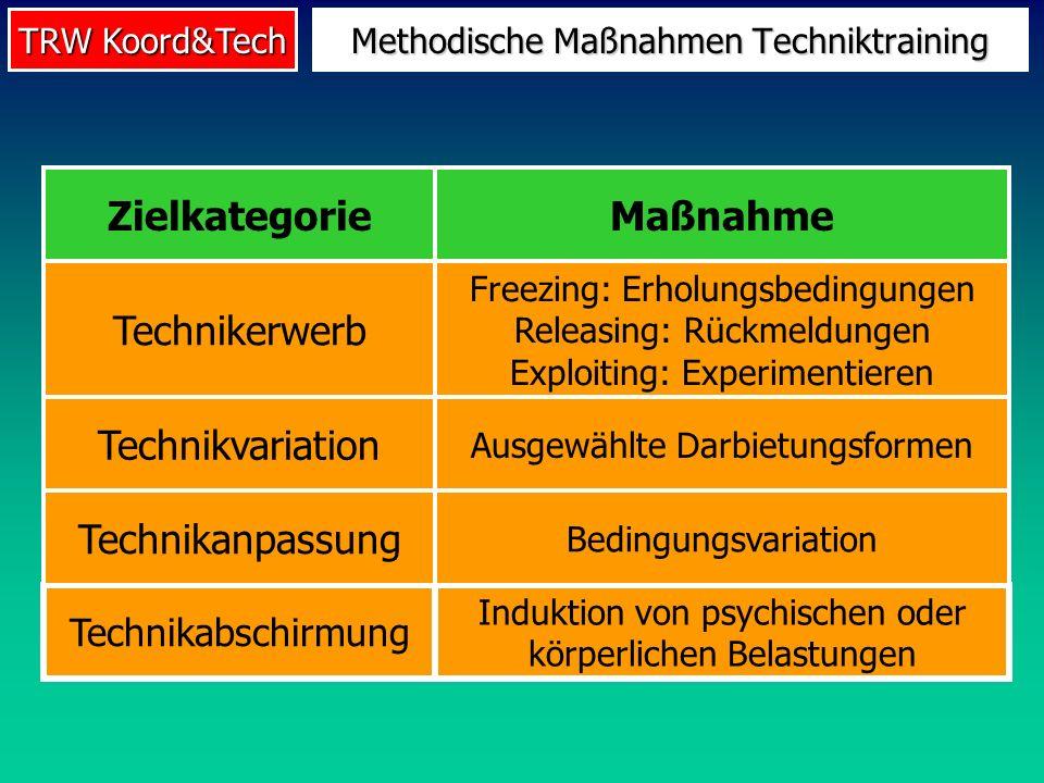 Methodische Maßnahmen Techniktraining