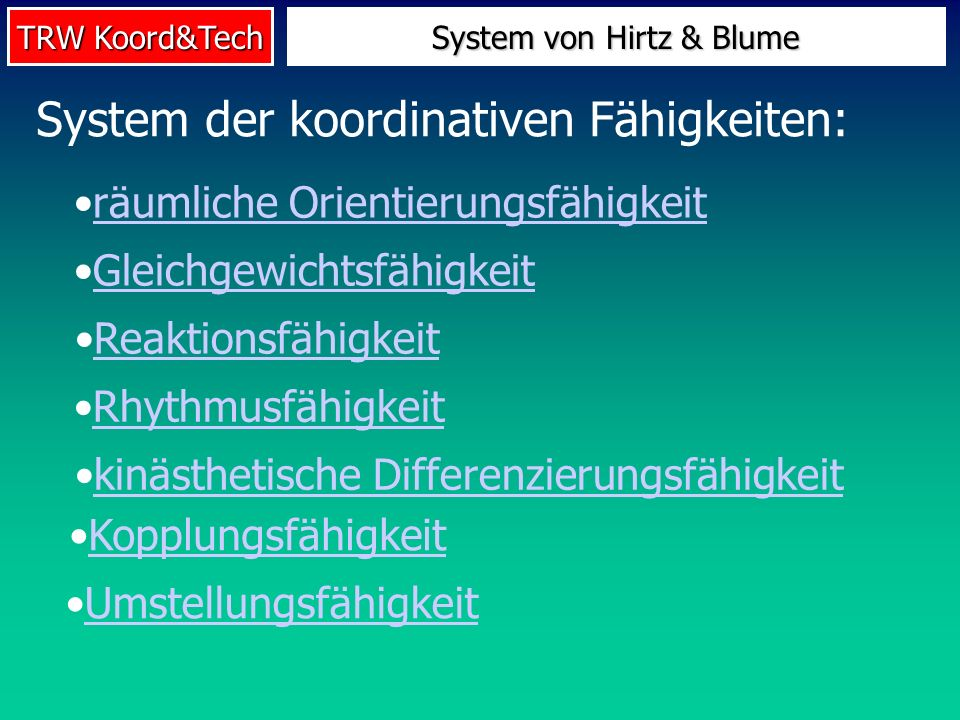 System von Hirtz & Blume