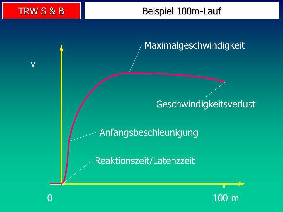 Beispiel 100m-LaufMaximalgeschwindigkeit. v. Geschwindigkeitsverlust. Anfangsbeschleunigung. Reaktionszeit/Latenzzeit.