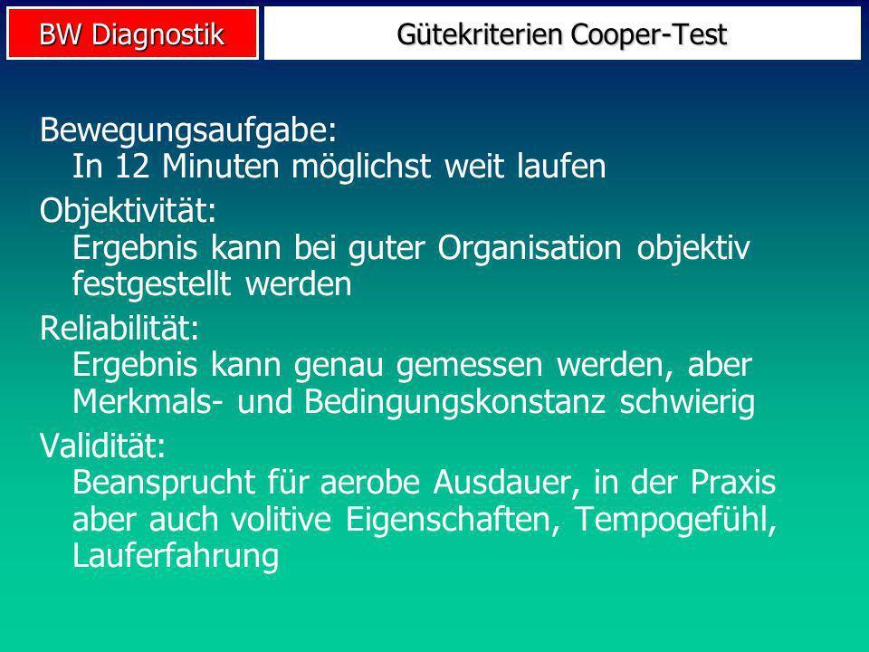 Gütekriterien Cooper-Test