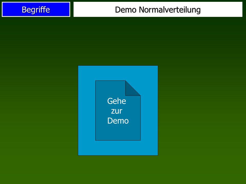 Demo Normalverteilung