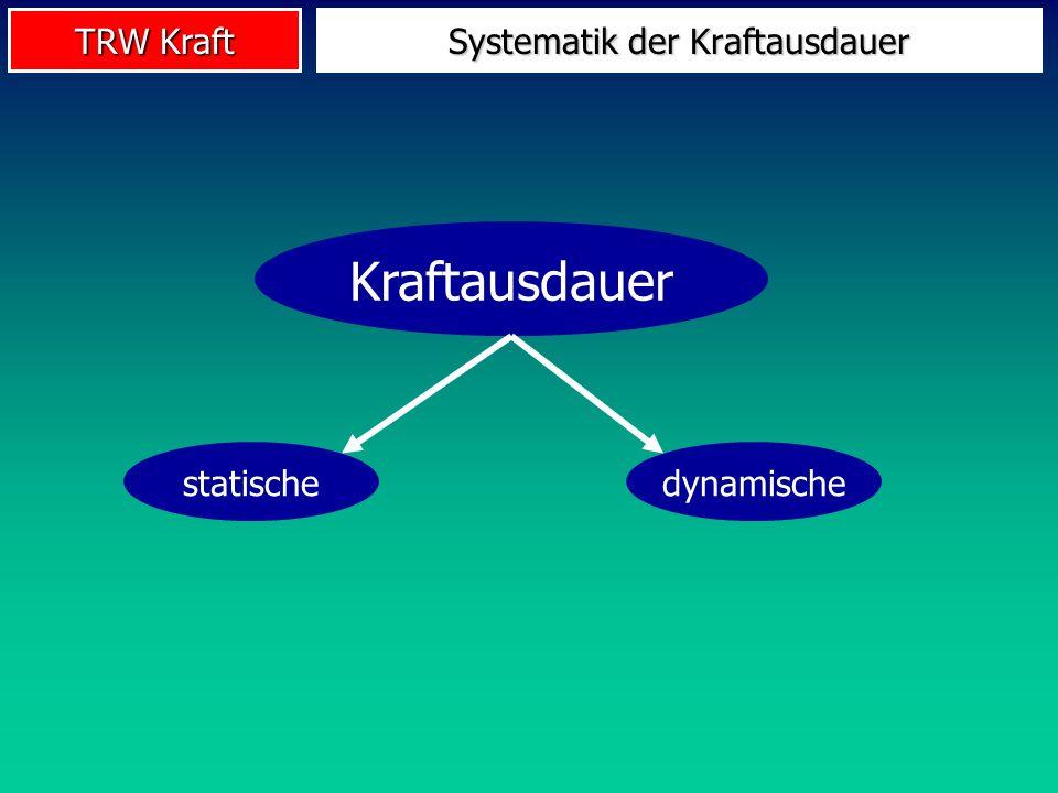 Systematik der Kraftausdauer