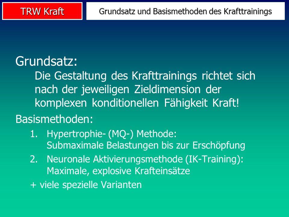Grundsatz und Basismethoden des Krafttrainings