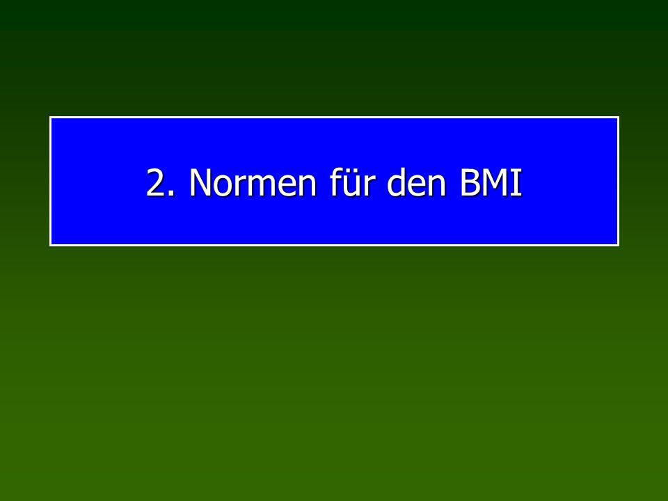 2. Normen für den BMI