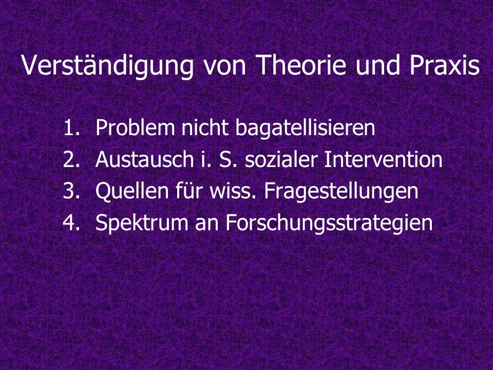 Verständigung von Theorie und Praxis