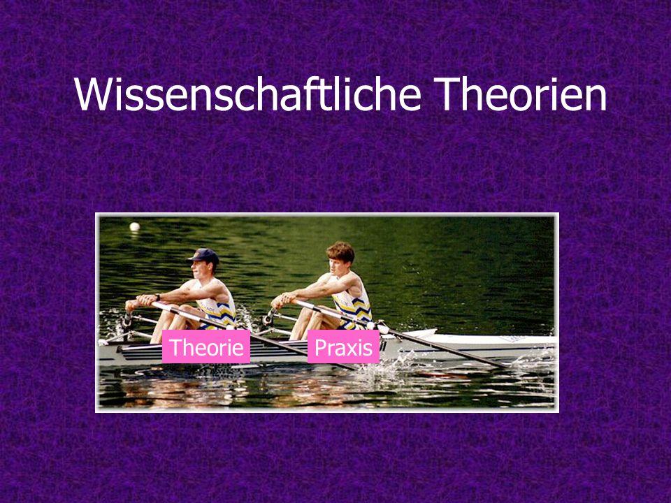 Wissenschaftliche Theorien