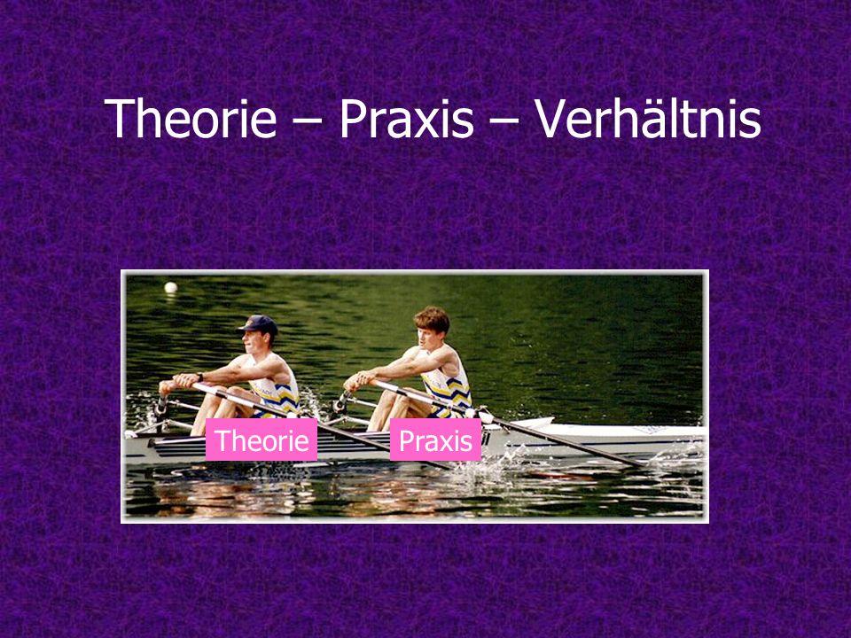Theorie – Praxis – Verhältnis
