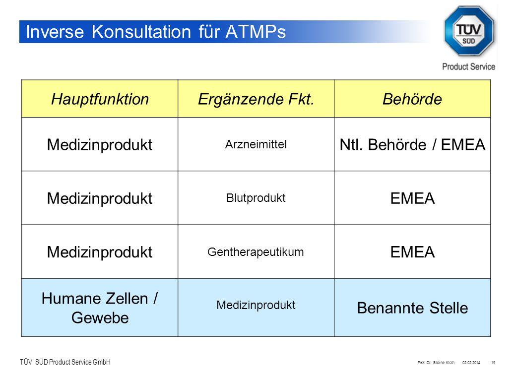Inverse Konsultation für ATMPs