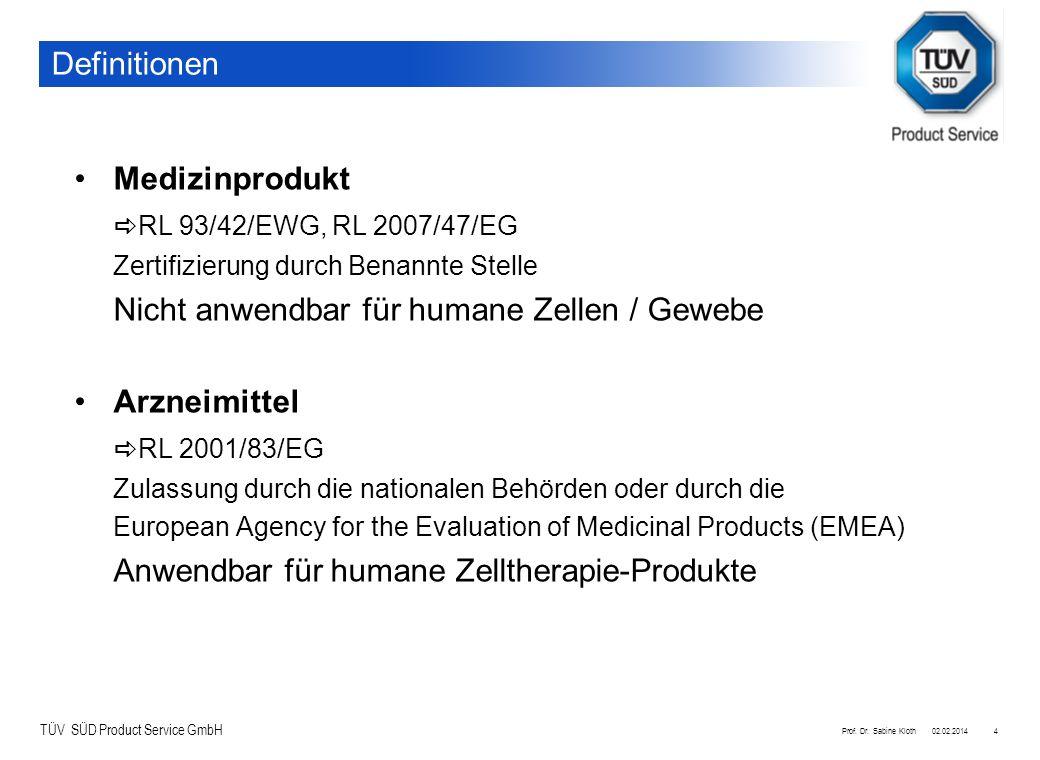 Nicht anwendbar für humane Zellen / Gewebe Arzneimittel RL 2001/83/EG