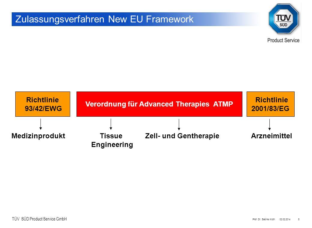 Zulassungsverfahren New EU Framework