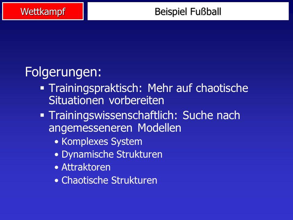 Beispiel FußballFolgerungen: Trainingspraktisch: Mehr auf chaotische Situationen vorbereiten.