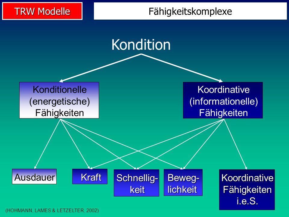 Kondition Fähigkeitskomplexe Konditionelle (energetische) Fähigkeiten