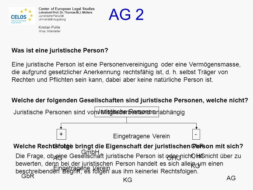 Was ist eine juristische Person
