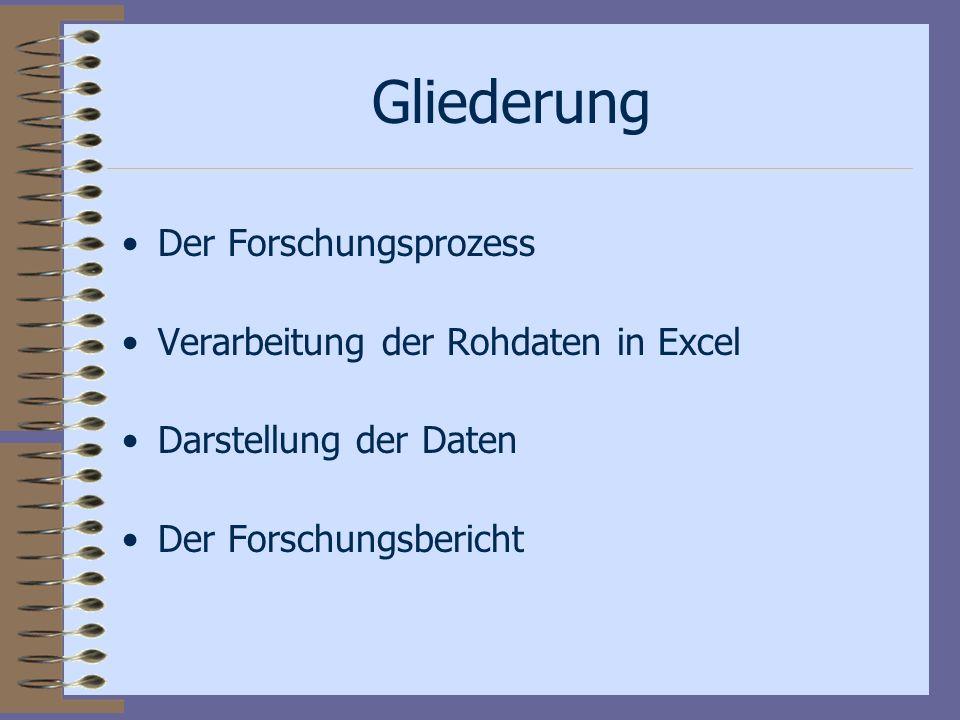 Gliederung Der Forschungsprozess Verarbeitung der Rohdaten in Excel
