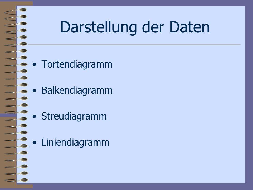 Darstellung der Daten Tortendiagramm Balkendiagramm Streudiagramm