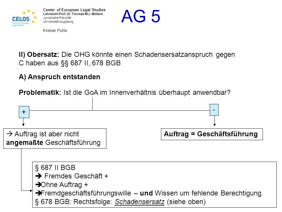 II) Obersatz: Die OHG könnte einen Schadensersatzanspruch gegen