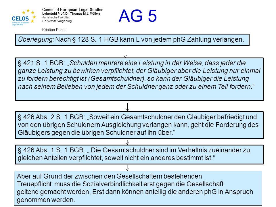 Überlegung: Nach § 128 S. 1 HGB kann L von jedem phG Zahlung verlangen.