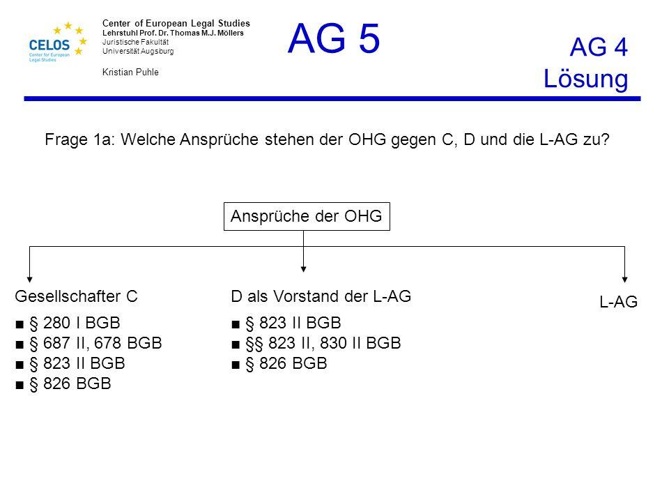 AG 4 Lösung Frage 1a: Welche Ansprüche stehen der OHG gegen C, D und die L-AG zu Ansprüche der OHG.