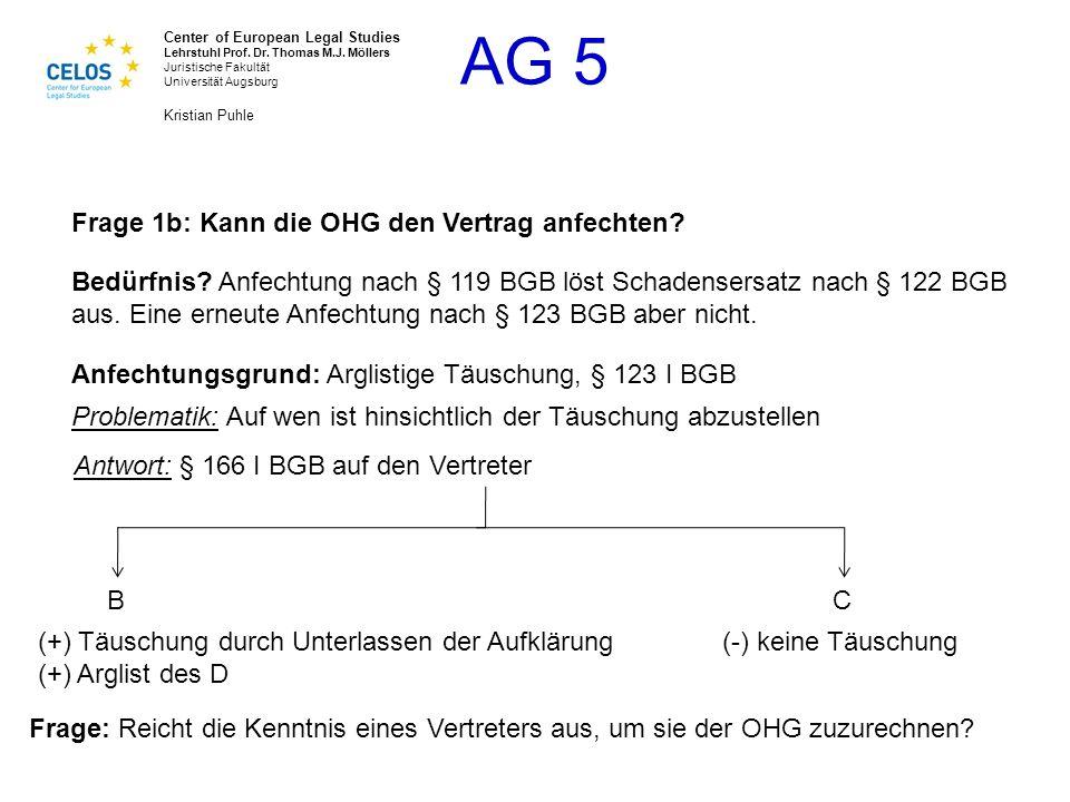 Frage 1b: Kann die OHG den Vertrag anfechten