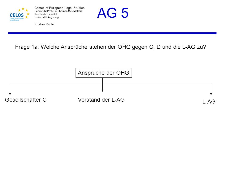 Frage 1a: Welche Ansprüche stehen der OHG gegen C, D und die L-AG zu