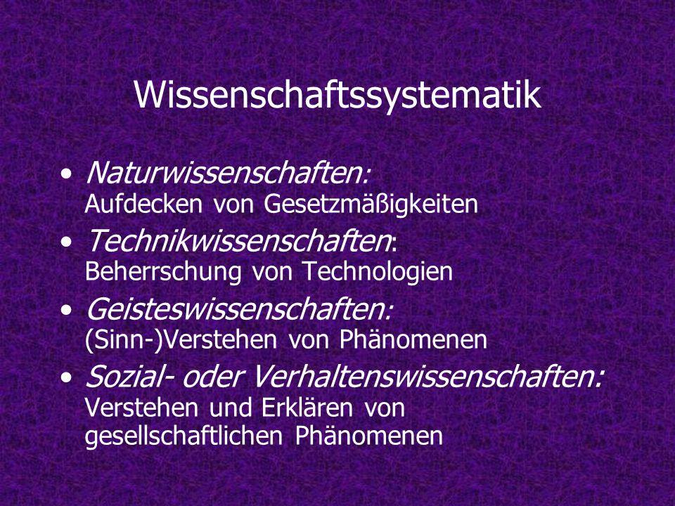 Wissenschaftssystematik