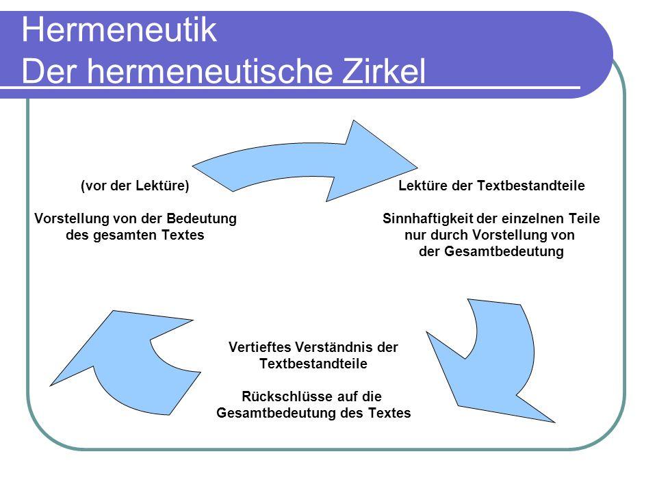 Hermeneutik Der hermeneutische Zirkel