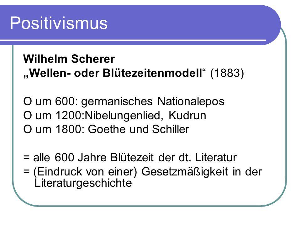 """Positivismus Wilhelm Scherer """"Wellen- oder Blütezeitenmodell (1883)"""