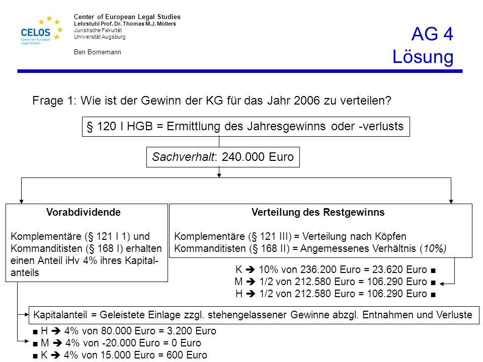 AG 4 Lösung Frage 1: Wie ist der Gewinn der KG für das Jahr 2006 zu verteilen § 120 I HGB = Ermittlung des Jahresgewinns oder -verlusts.