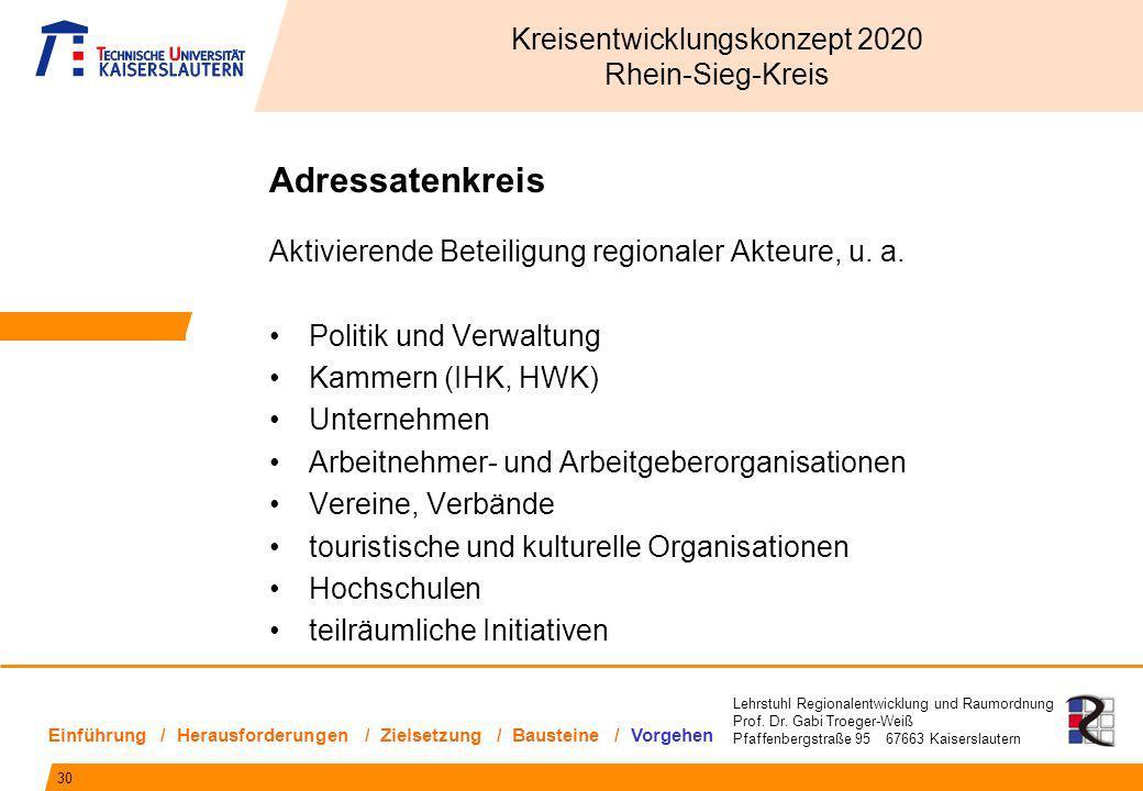 Kreisentwicklungskonzept 2020 Rhein-Sieg-Kreis