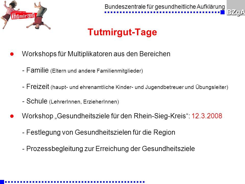 Tutmirgut-Tage Workshops für Multiplikatoren aus den Bereichen