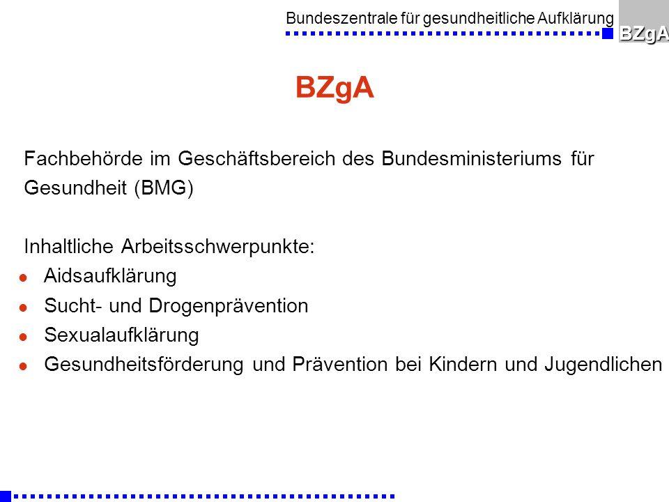 BZgA Fachbehörde im Geschäftsbereich des Bundesministeriums für