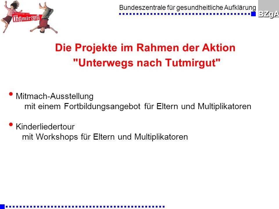 Die Projekte im Rahmen der Aktion Unterwegs nach Tutmirgut