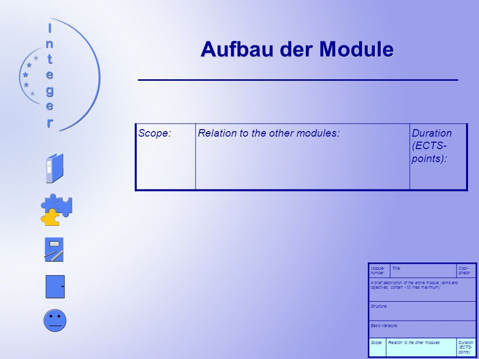 Aufbau der Module Scope: Relation to the other modules: