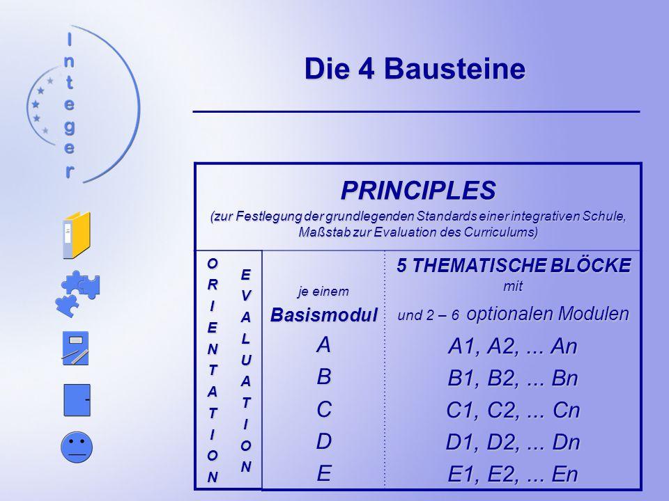 Die 4 Bausteine PRINCIPLES A A1, A2, ... An B B1, B2, ... Bn C