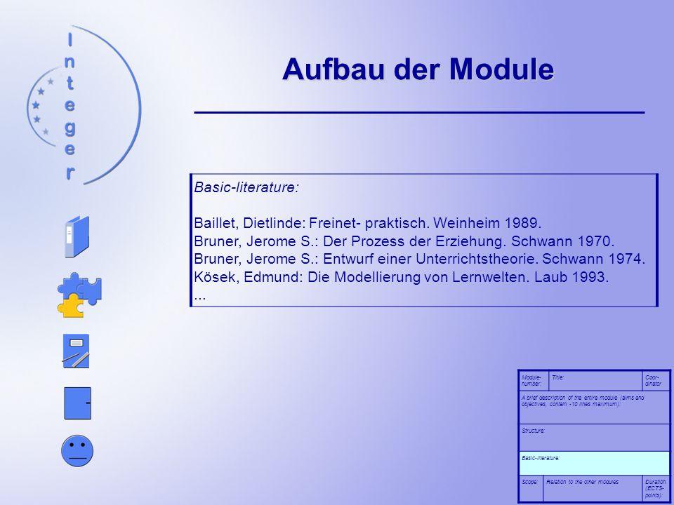 Aufbau der Module Basic-literature: