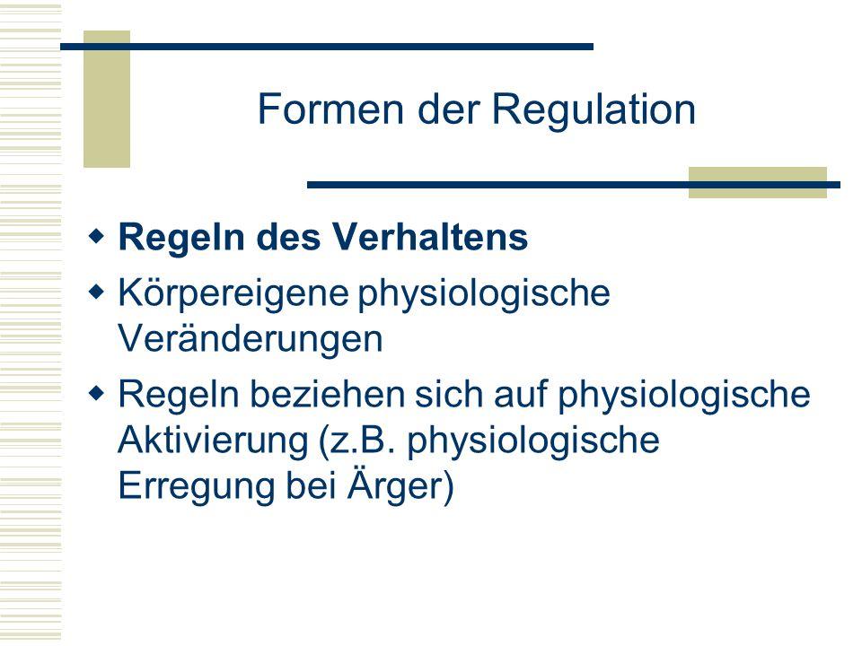 Formen der Regulation Regeln des Verhaltens