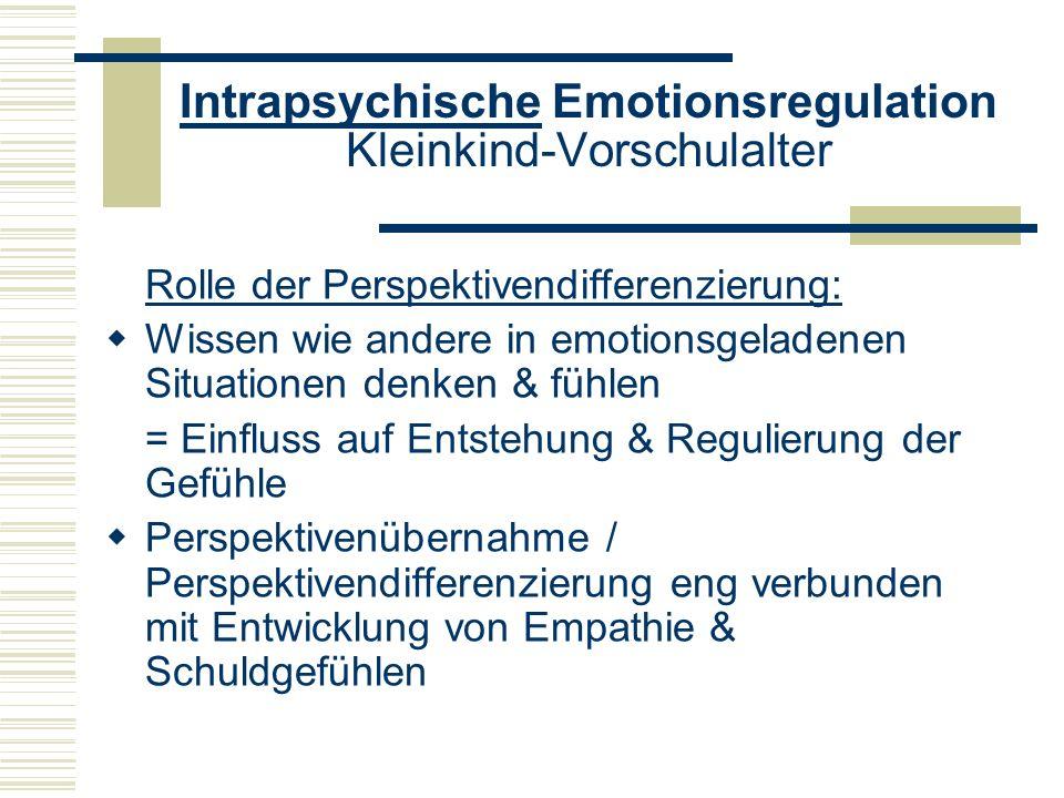 Intrapsychische Emotionsregulation Kleinkind-Vorschulalter