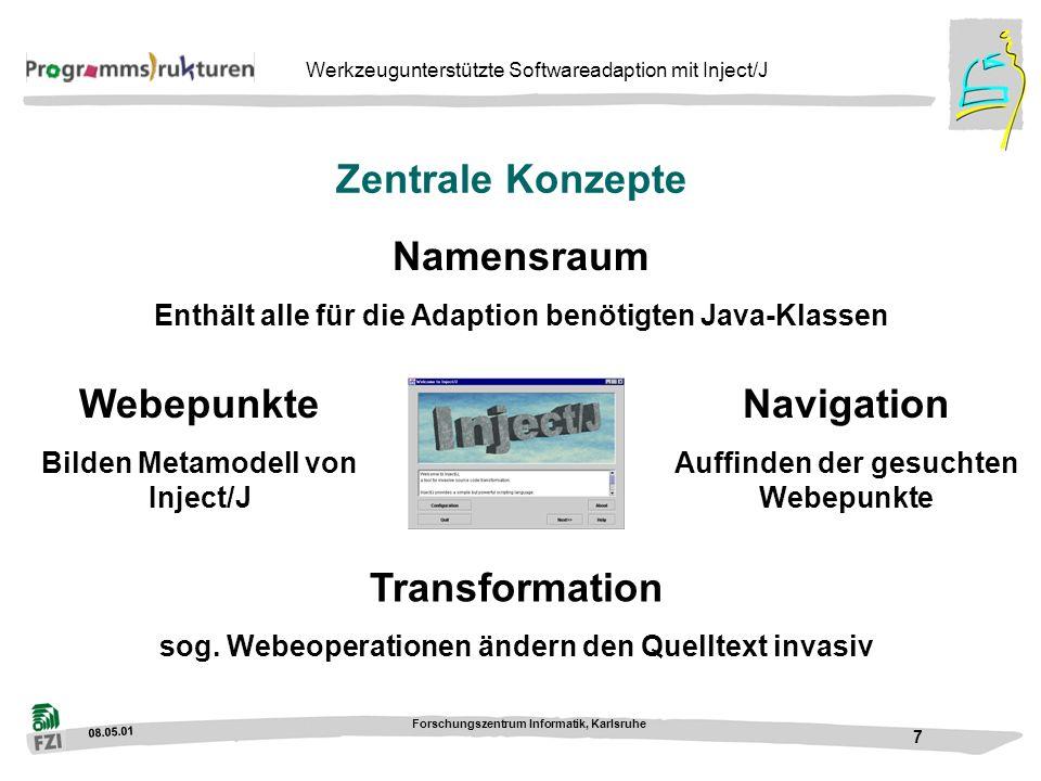 Zentrale Konzepte Namensraum Webepunkte Navigation Transformation