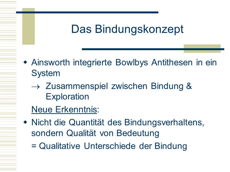 Das Bindungskonzept Ainsworth integrierte Bowlbys Antithesen in ein System.  Zusammenspiel zwischen Bindung & Exploration.