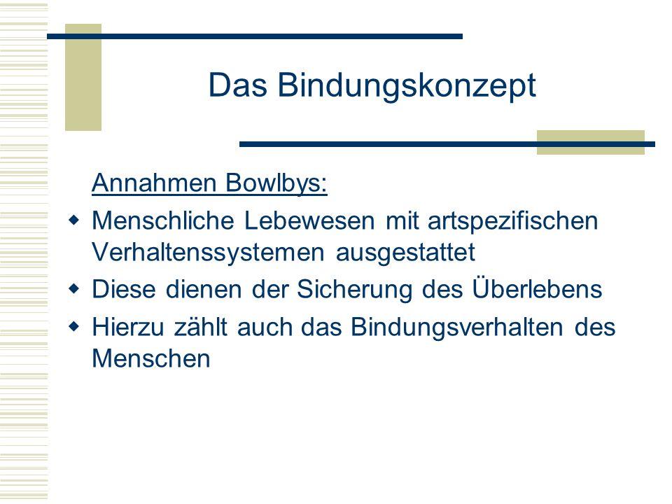 Das Bindungskonzept Annahmen Bowlbys: