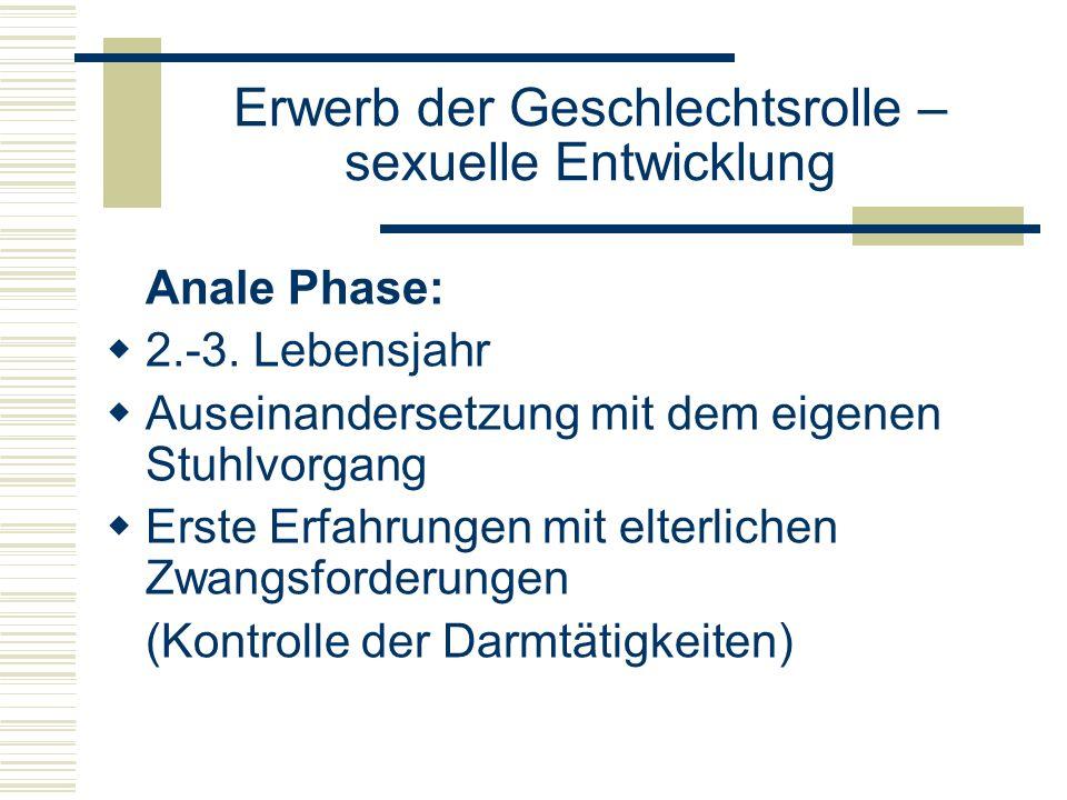 Erwerb der Geschlechtsrolle – sexuelle Entwicklung