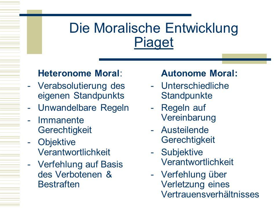 Die Moralische Entwicklung Piaget