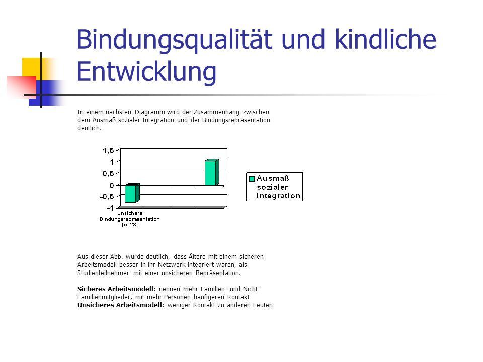 Bindungsqualität und kindliche Entwicklung