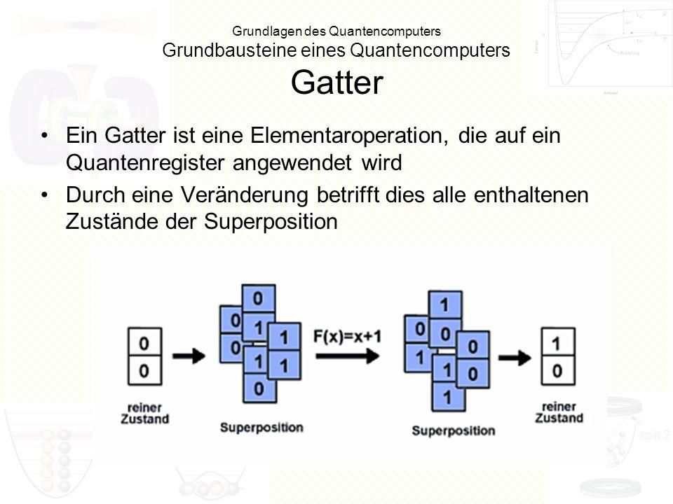 Grundlagen des Quantencomputers Grundbausteine eines Quantencomputers Gatter